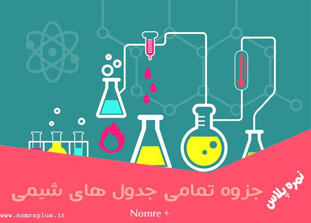 جدول های مهم شیمی کنکور ( جدول های کتاب شیمی )