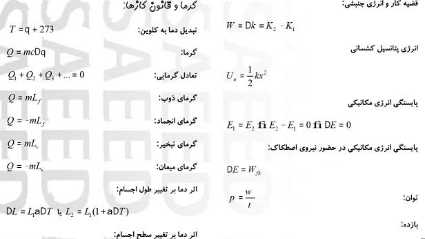 خلاصه ای از تمام فرمول ها و روابط فیزیک 1 و 2