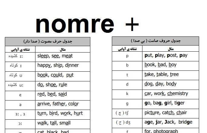 دانلود کتاب تمام لغات زبان انگلیسی دهم