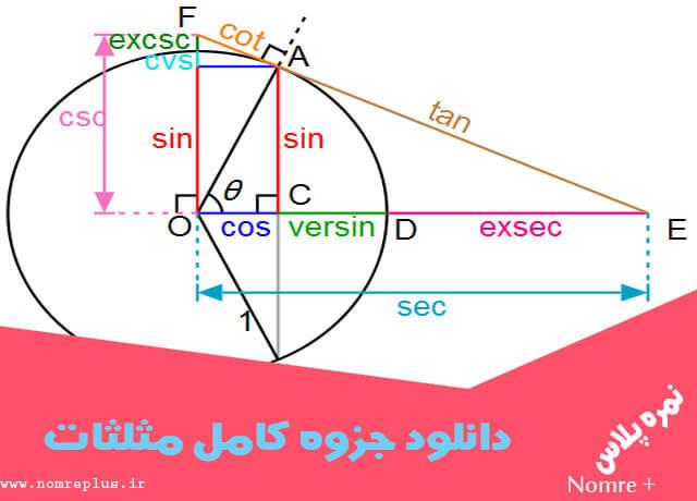 دانلود جزوه کامل مثلثات برای تمامی رشته ها